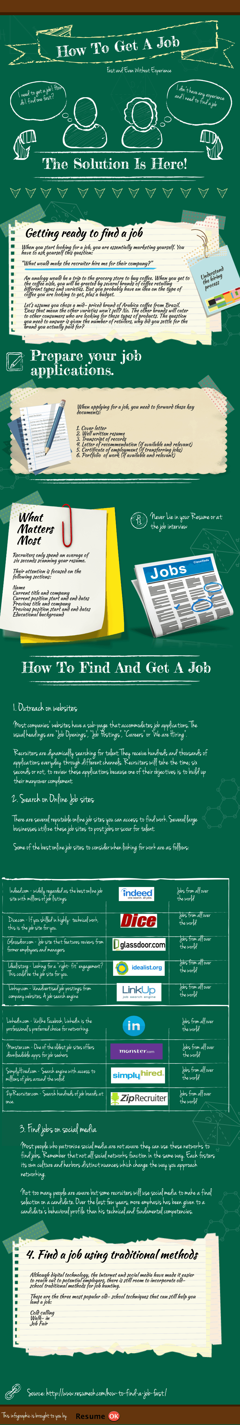 How to get a job infographic